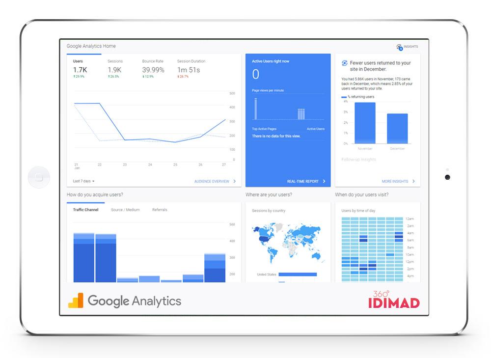 Idimad 360 - Agencia de Marketing digital y tecnología en Salamanca analitica web Google Analytics