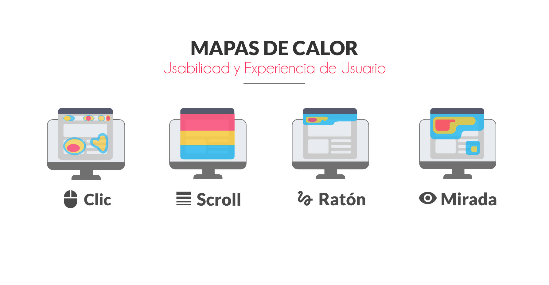 Idimad 360 Agencia de Marketing y Tecnología Diseño Web mapas de calor