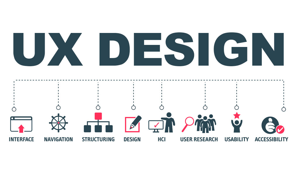 Idimad 360 - Agencia de Marketing y Tecnologia en Salamanca Diseño UX