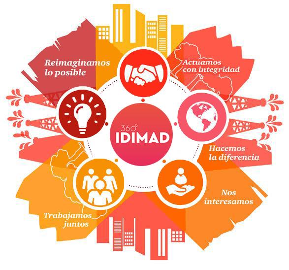 Idimad 360 Agencia de Marketing y Tecnologia en Salamanca Conducta etica y responsable